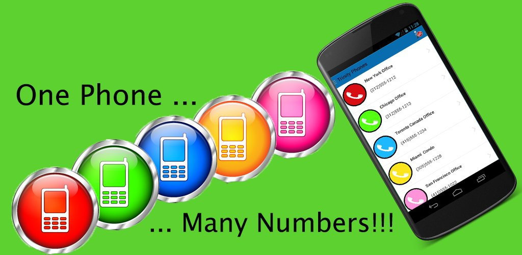 Dating telephone numbers