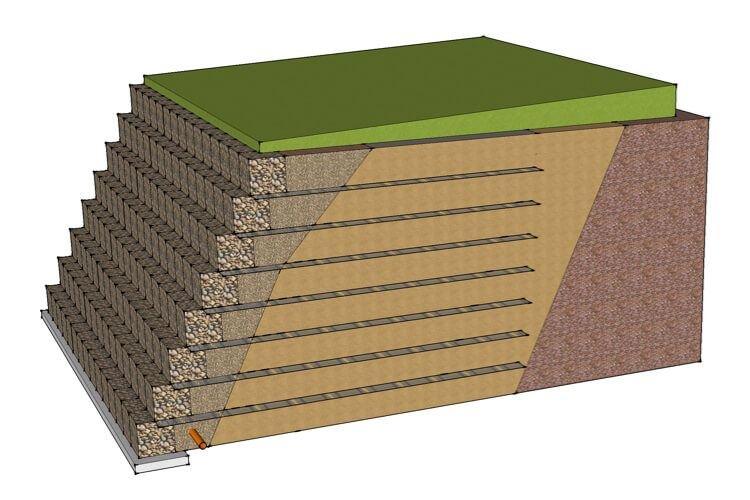 Gabion basket reinforced earth wall