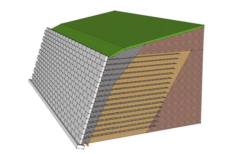 Concrete block reinforced earth wall